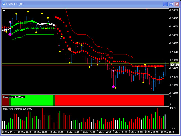 Non directional options trading home study course download