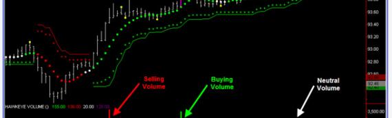Volume: The Key to Unlocking Profits - Part V