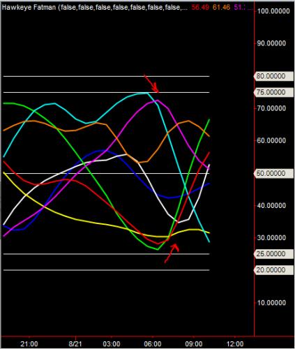 Fatman chart