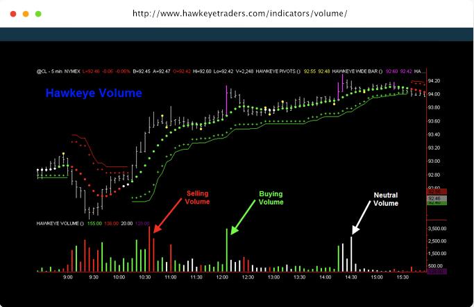 Hawkeye trading system