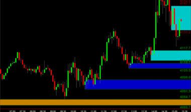 Indicators tradestation | Hawkeye Traders
