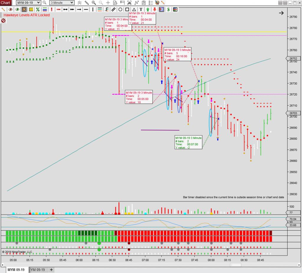 Trade Chart 2